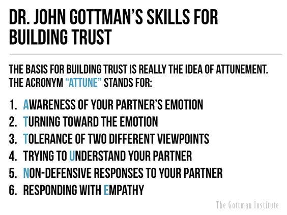 How to Build Trust in Your Relationship - John Gottman/Vivian Baruch