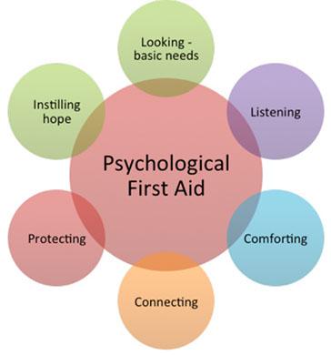 Psychological-First-Aid-Vivian-Baruch-online-Springwood